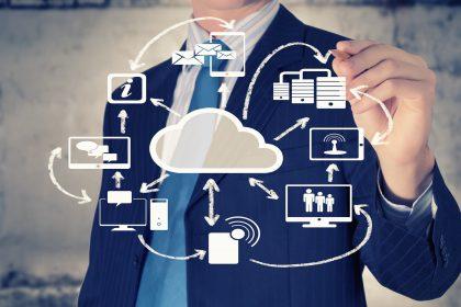 4 เหตุผลเจ๋งๆทำไมธุรกิจขนาดเล็กถึงควรใช้ Cloud ในยุค Thailand 4.0