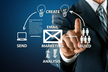 6 ทิปเด็ดช่วยให้อัตราการเปิดอีเมล์การตลาด (e-mail marketing) เพิ่มสูงขึ้น