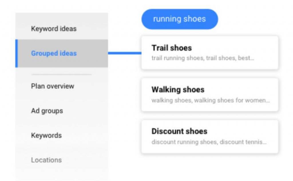 Google Keyword Planner เพิ่มฟีเจอร์ใหม่