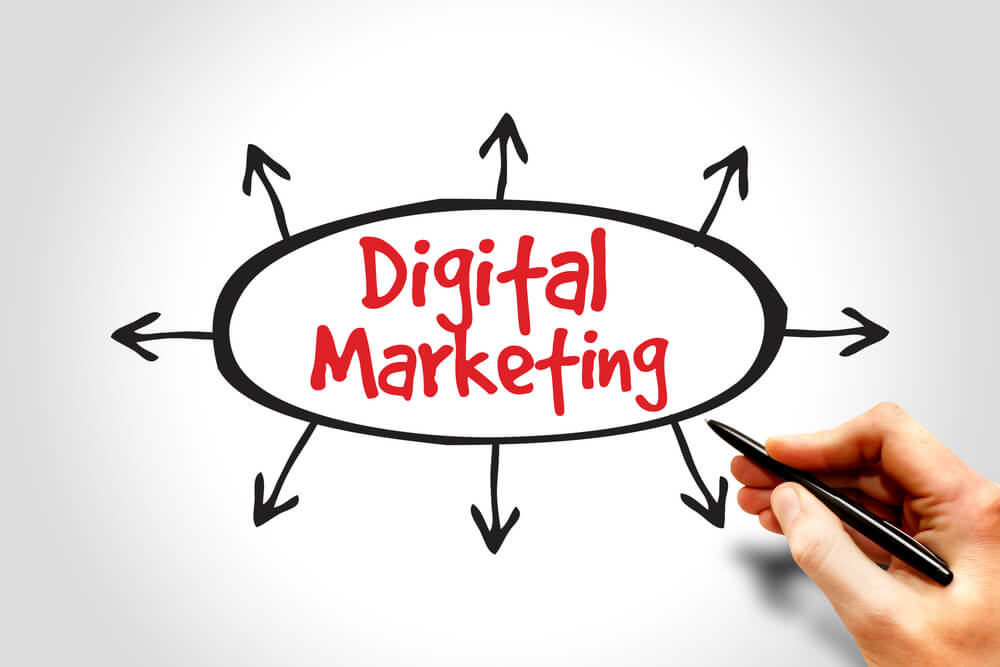ศัพท์ทาง Digital Marketing